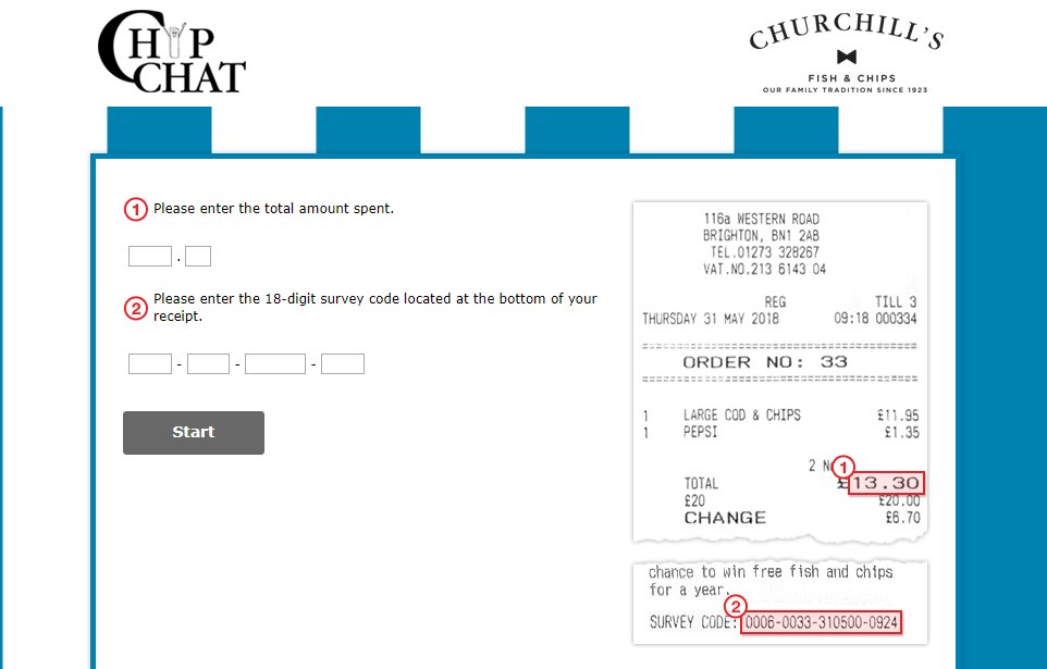 Churchill s Chip Chat Survey
