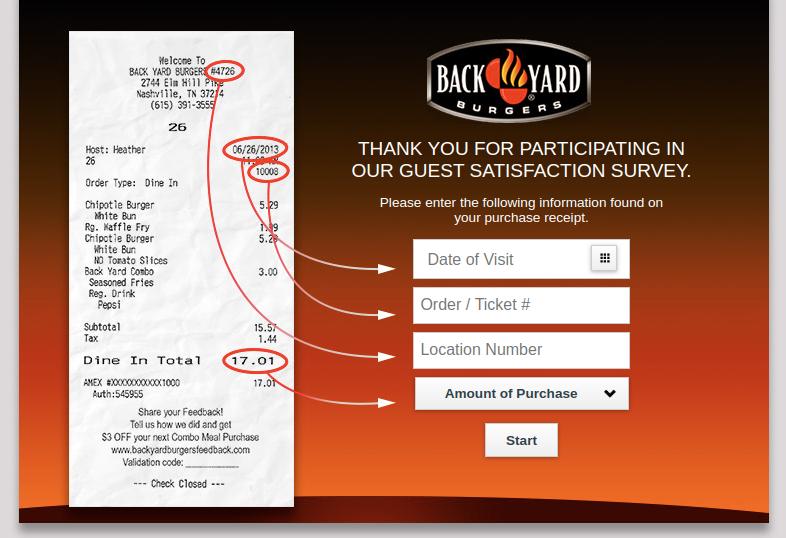 Back Yard Survey